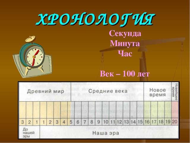 ХРОНОЛОГИЯ Секунда Минута Час Век – 100 лет