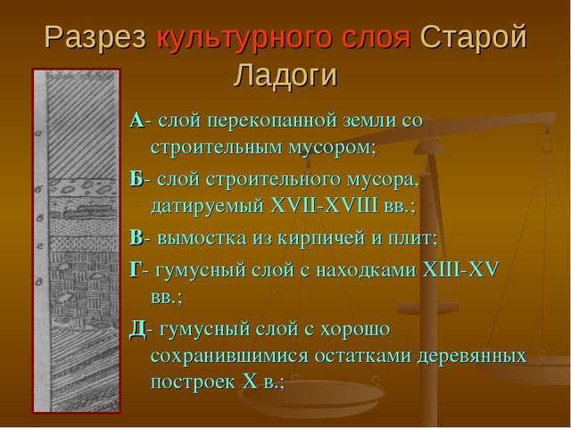 Разрез культурного слоя Старой Ладоги А- слой перекопанной земли со строитель...