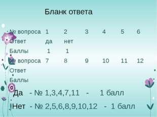 Бланк ответа Да - № 1,3,4,7,11 - 1 балл Нет - № 2,5,6,8,9,10,12 - 1 балл № во