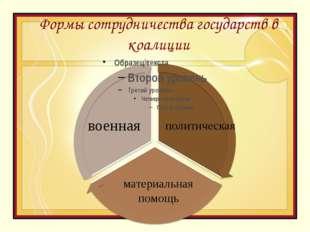 Формы сотрудничества государств в коалиции военная материальная помощь полити