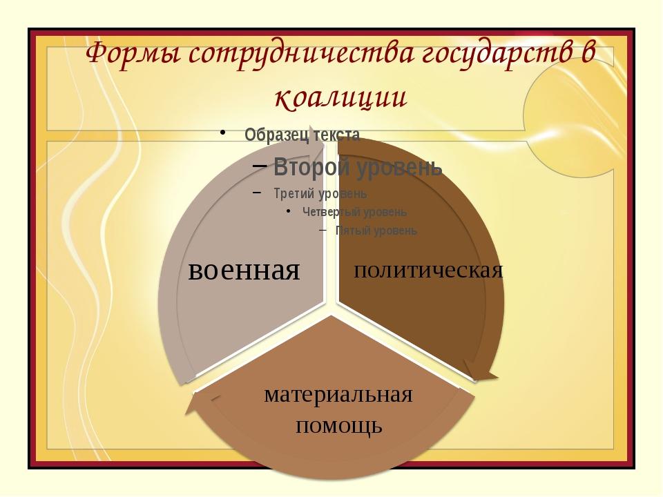 Формы сотрудничества государств в коалиции военная материальная помощь полити...
