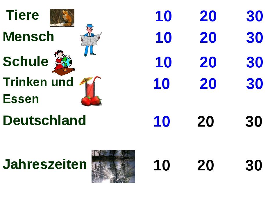 Tiere 102030 Mensch 102030 Schule 102030 Trinken und Essen102030...