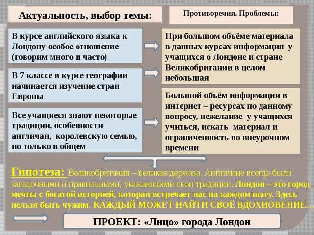 Актуальность, выбор темы: Противоречия. Проблемы: В курсе английского языка к...