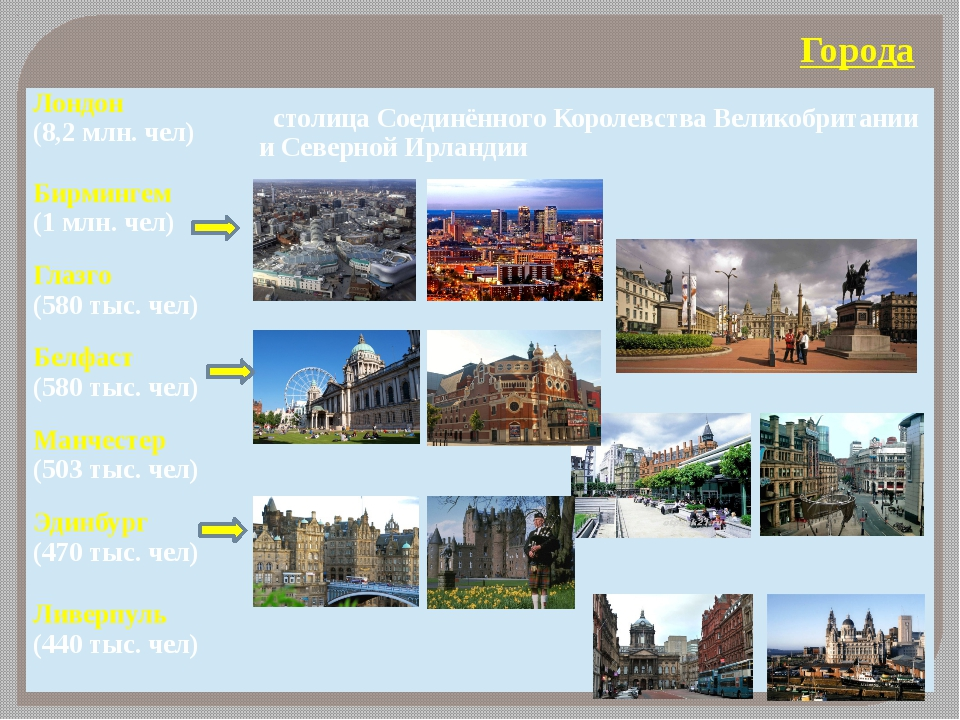 Города Лондон (8,2млн. чел) столицаСоединённого Королевства Великобритании и...