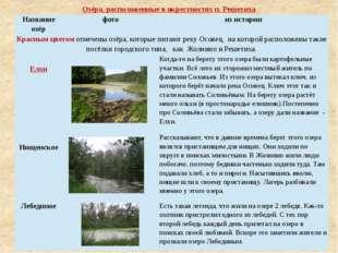 Озёра, расположенные в окрестностях п. Решетиха Название озёр фото из истории