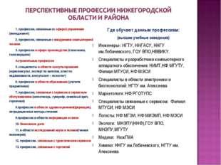 1. профессии, связанные со сферой управления (менеджмент) 2. профессии, связа