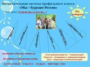 Воспитательная система профильного класса «Мы – будущее России» Наш девиз: Ес