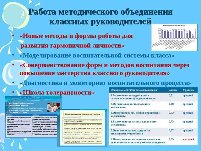 Работа методического объединения классных руководителей «Новые методы и формы...