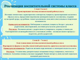 Реализация воспитательной системы класса 1 этап ( 5 класс) Проектирование сис