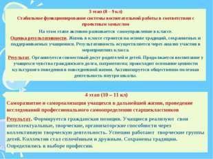 3 этап (8 – 9 кл) Стабильное функционирование системы воспитательной работы в