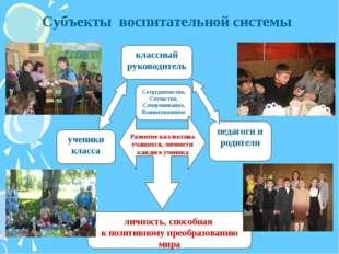Субъекты воспитательной системы Сотрудничество, Соучастие, Сопереживание, Вза