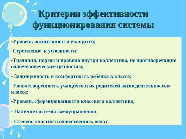 Критерии эффективности функционирования системы Уровень воспитанности учащихс...