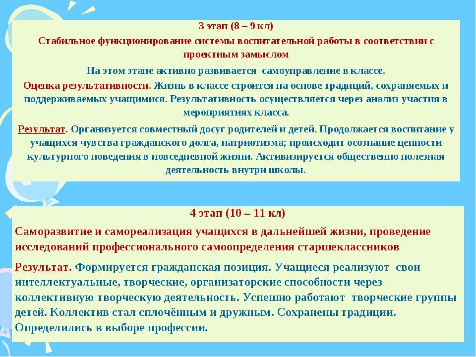 3 этап (8 – 9 кл) Стабильное функционирование системы воспитательной работы в...
