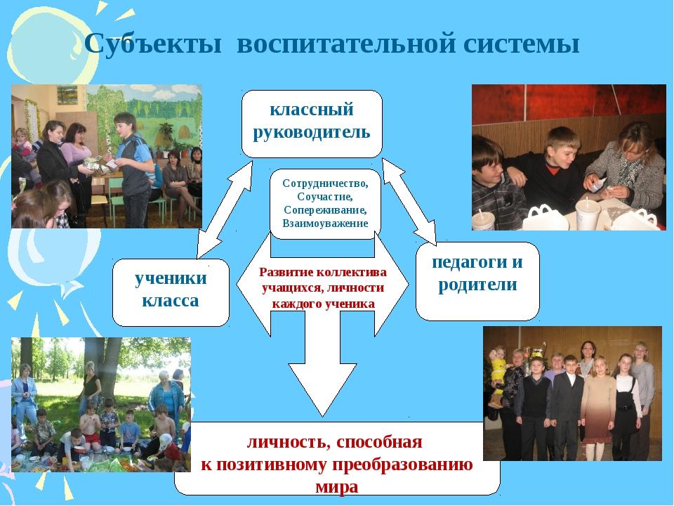 Субъекты воспитательной системы Сотрудничество, Соучастие, Сопереживание, Вза...
