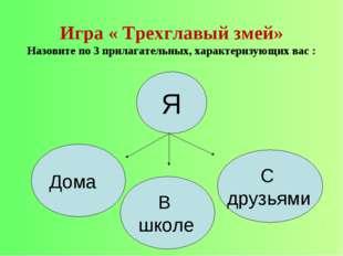 Игра « Трехглавый змей» Назовите по 3 прилагательных, характеризующих вас : Я