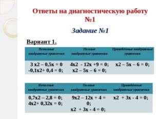 Ответы на диагностическую работу №1 Задание №1 Вариант 1. Вариант 2. Неполные