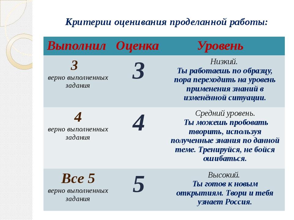Критерии оценивания проделанной работы: Выполнил Оценка Уровень 3 верно выпол...