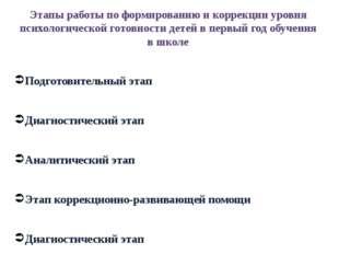 Подготовительный этап Диагностический этап Аналитический этап Этап коррекцион