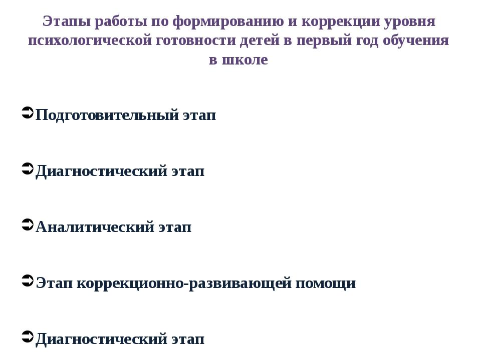 Подготовительный этап Диагностический этап Аналитический этап Этап коррекцион...
