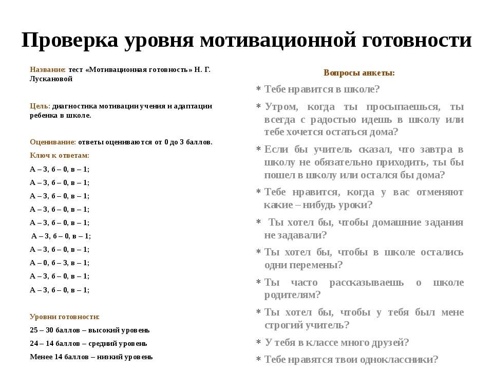 Проверка уровня мотивационной готовности Название: тест «Мотивационная готовн...