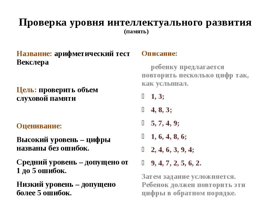 Проверка уровня интеллектуального развития (память) Название: арифметический...