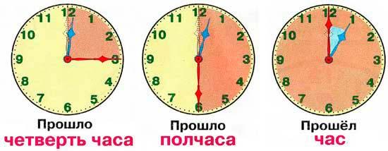 http://nashlad.ru/wp-content/uploads/2012/02/clock11.jpg