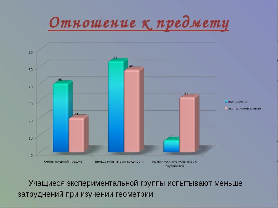 Отношение к предмету  Учащиеся экспериментальной группы испытывают меньше з...