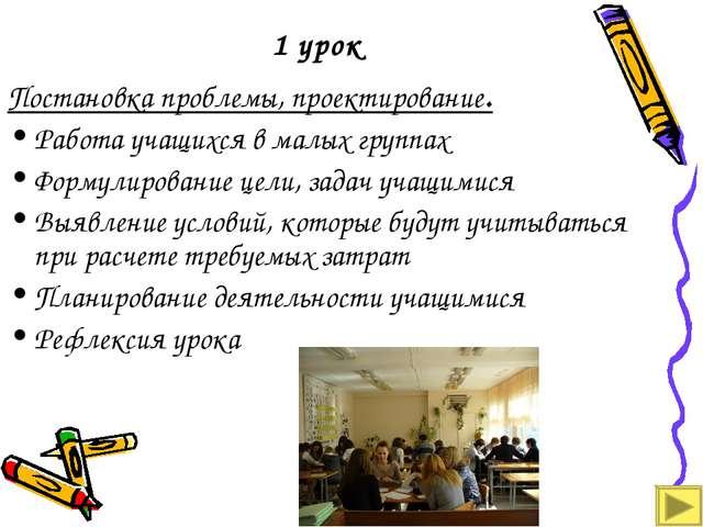 1 урок Постановка проблемы, проектирование. Работа учащихся в малых группах Ф...