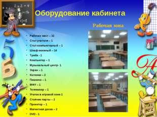 Оборудование кабинета Рабочих мест – 32 Стол учителя – 1 Стол компьютерный –