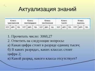 Актуализация знаний 1. Прочитать число: 3068,27 2. Ответить на следующие вопр