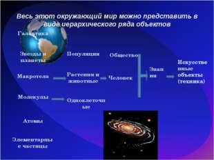 Весь этот окружающий мир можно представить в виде иерархического ряда объекто