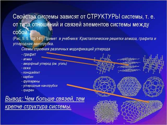 Свойства системы зависят от СТРУКТУРЫ системы, т. е. от типа отношений и связ...
