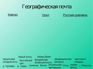 Географическая почта Кавказ Урал Русская равнина р. Терек, р. Чусовая, полесь