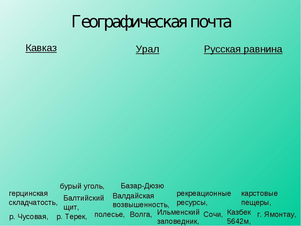 Географическая почта Кавказ Урал Русская равнина р. Терек, р. Чусовая, полесь...