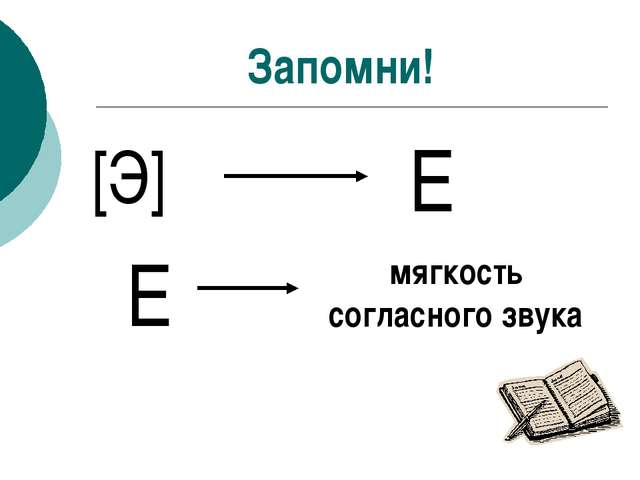 проверка домашнего задания [Э] Запомни! Е Е мягкость согласного звука