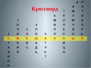 Кроссворд 9 П 8 Я 7 М Т 6 К У И 2 М О Ж Б О 4 И Л Ч О Л 3 Л Л Е И Р 1 И З О 5