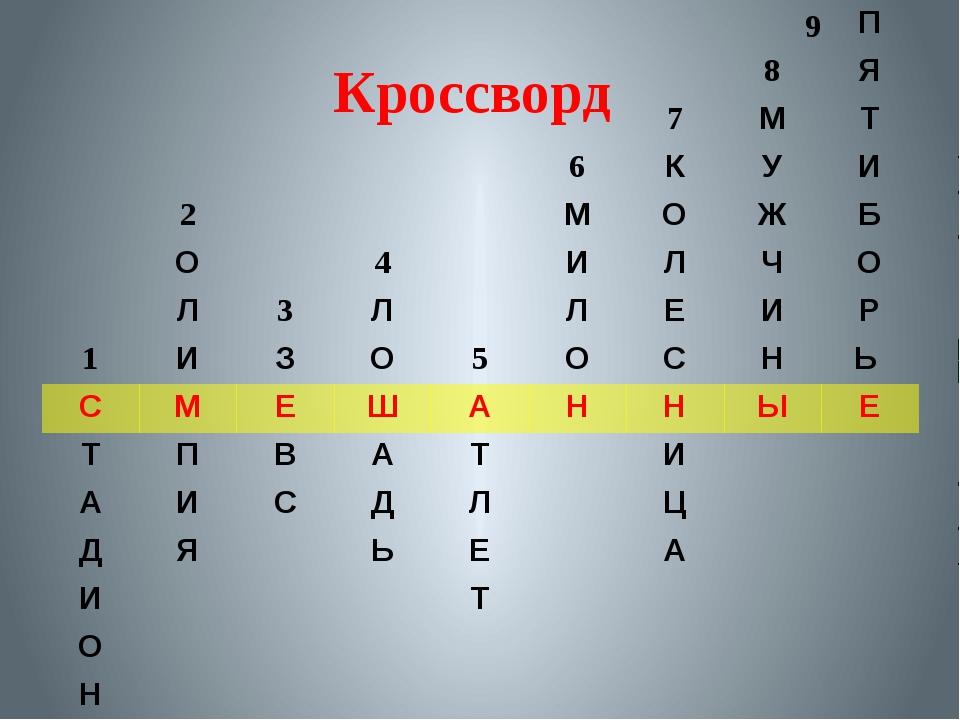 Кроссворд 9 П 8 Я 7 М Т 6 К У И 2 М О Ж Б О 4 И Л Ч О Л 3 Л Л Е И Р 1 И З О 5...