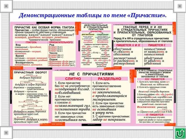 Демонстрационные таблицы по теме «Причастие».