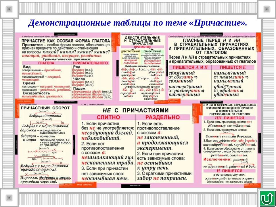 мини тест 6 класс причастие купить Санкт-Петербурге