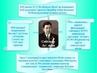 Сейілхан Асқаров