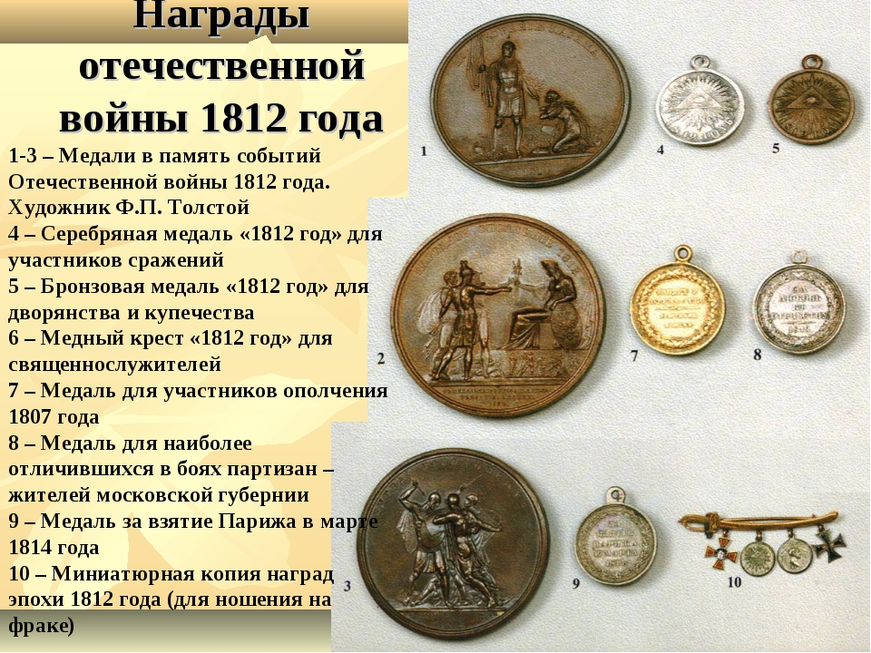 Награды отечественной войны 1812 года 1-3 – Медали в память событий Отечестве...