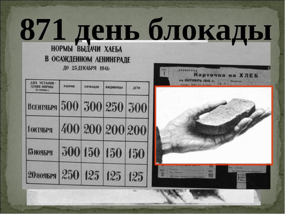 871 день блокады