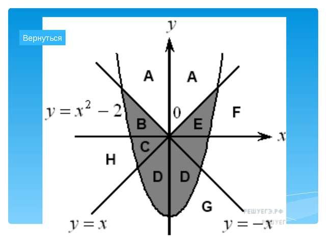 Возможная доработка (Паскаль, разбиение области на две части прям...