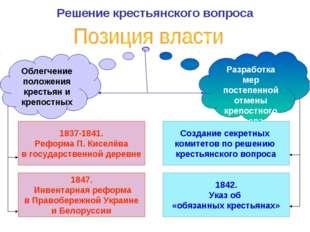 Решение крестьянского вопроса Разработка мер постепенной отмены крепостного п