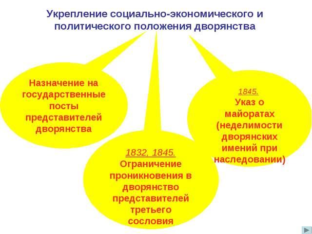Укрепление социально-экономического и политического положения дворянства Назн...