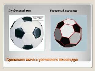 Сравнение мяча и усеченного икосаэдра Футбольный мяч Усеченный икосаэдр