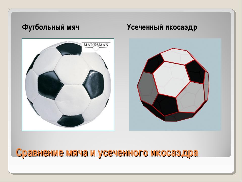 Как сделать футбольную форму видео