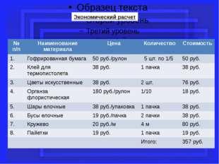 Экономический расчет № п/п Наименование материала Цена Количество Стоимость