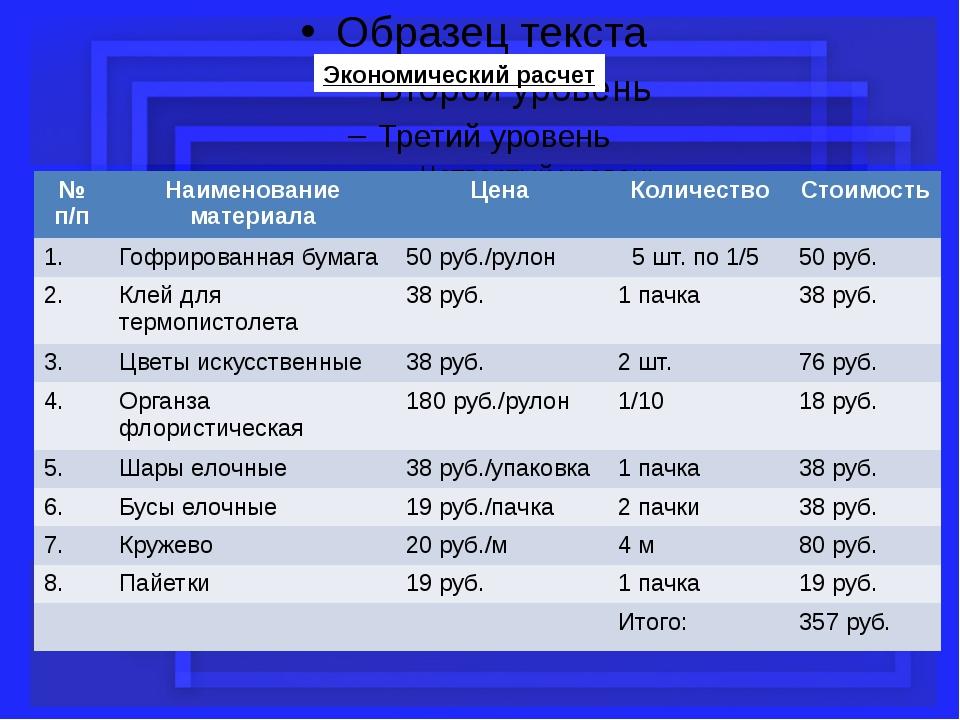 Экономический расчет № п/п Наименование материала Цена Количество Стоимость...