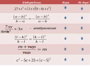 Утверждение Верю Не верю -алгебраическая дробь